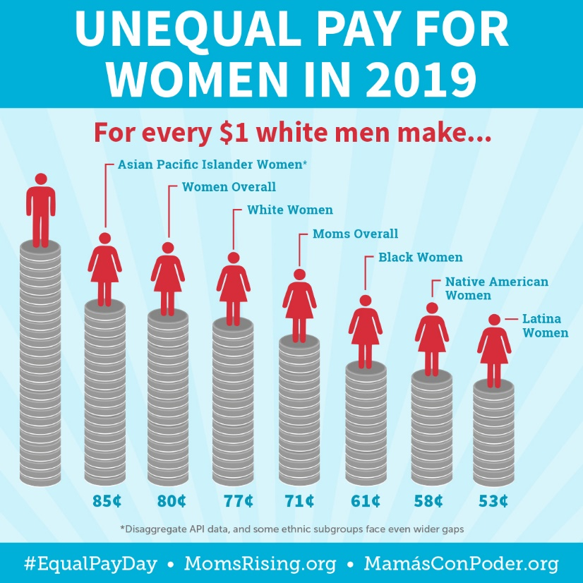 Equal-pay-for-women.jpg?Revision=Lcf&Timestamp=FDzJTL